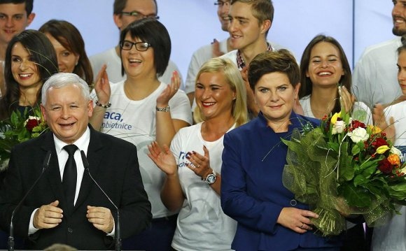Poland s Law and Justice party