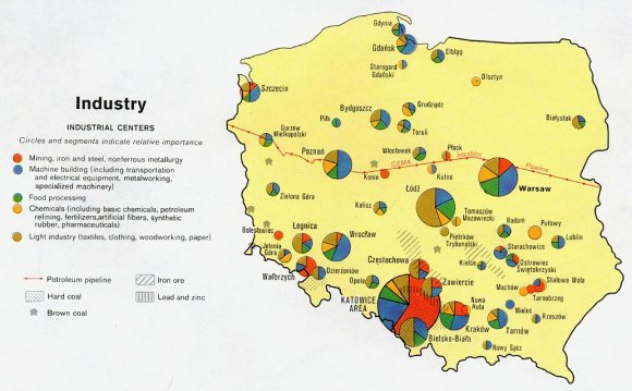Industries in Poland